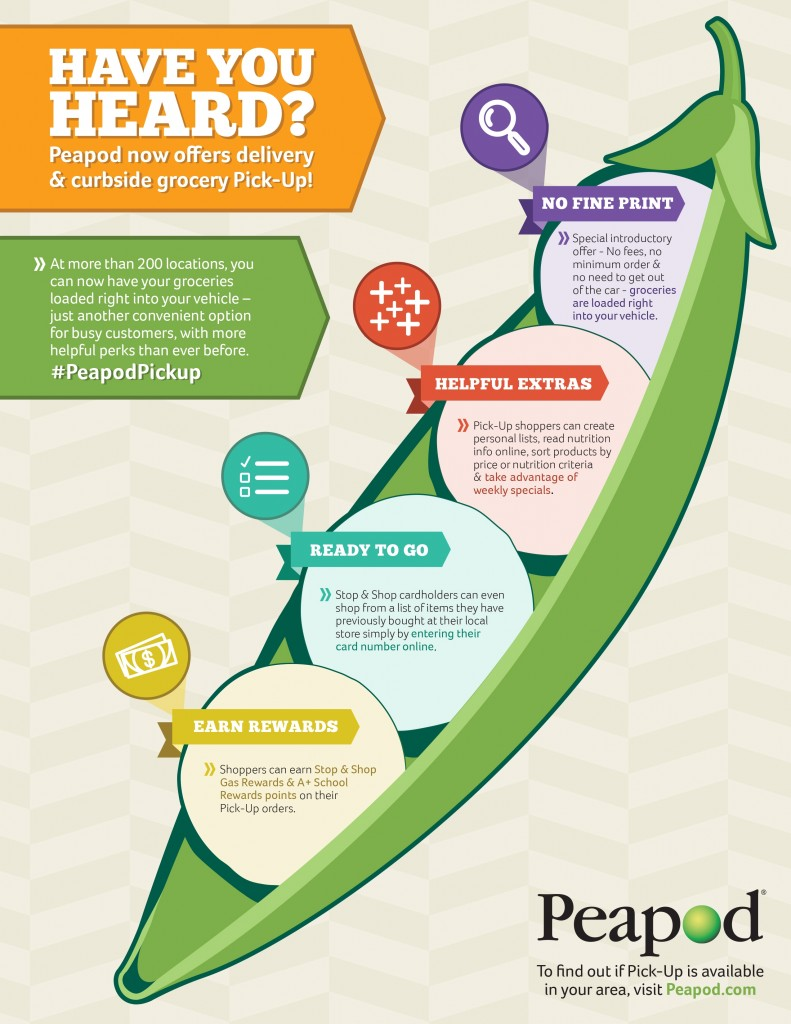 Peapod Pick-Up Infographic