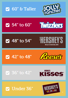 Hershey Park Measurements